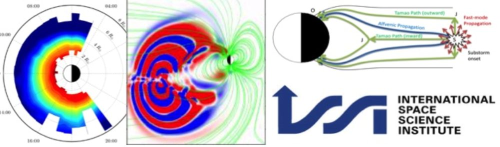 Investigating the Magnetosphere through Magnetoseismology