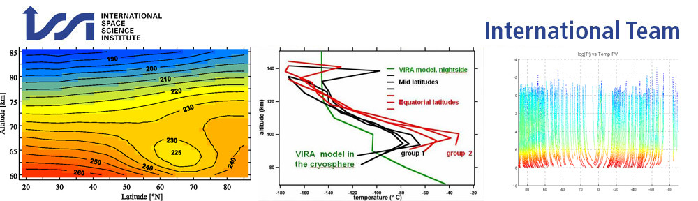 Towards a Self Consistent Model of the Thermal Structure of the Venus Atmosphere